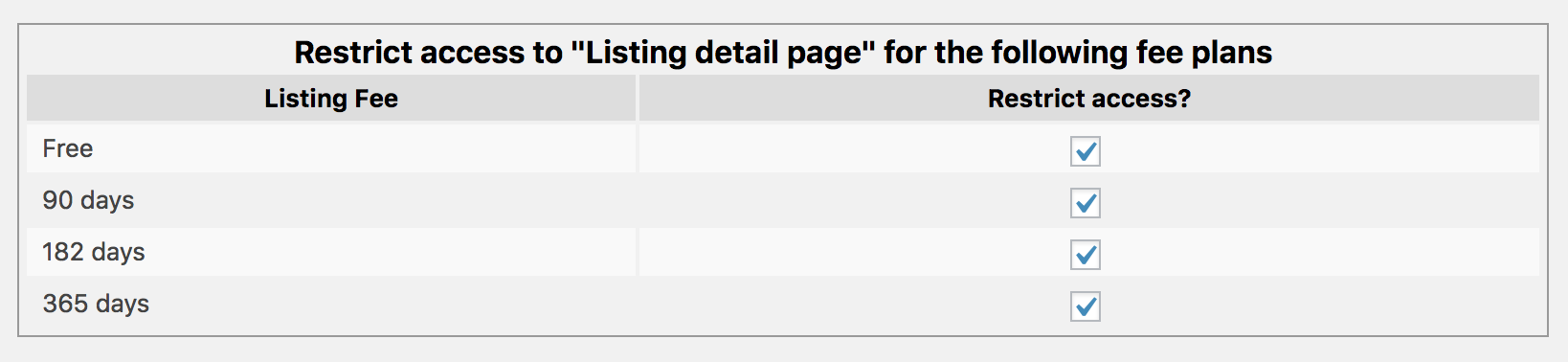 restrict-access-to-details-page-options